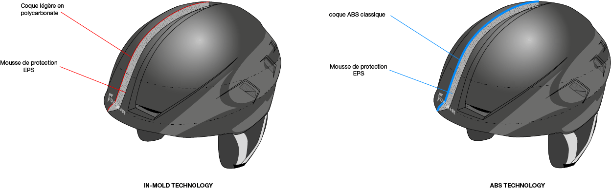 Supair paragliding helmet